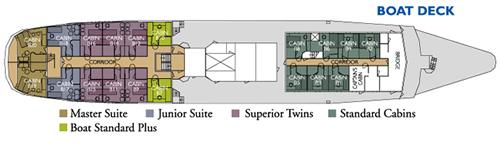 Santa Cruz Boat Deck Plan
