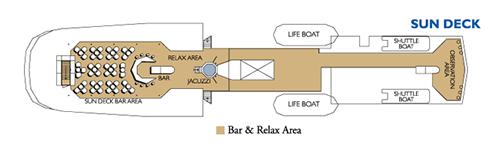 Santa Cruz Sun Deck Plan
